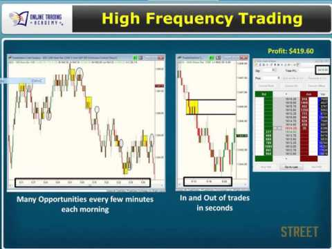 High frequency fx trading strategies