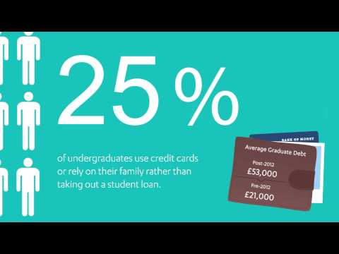 Apprenticeships vs University (Videographic)