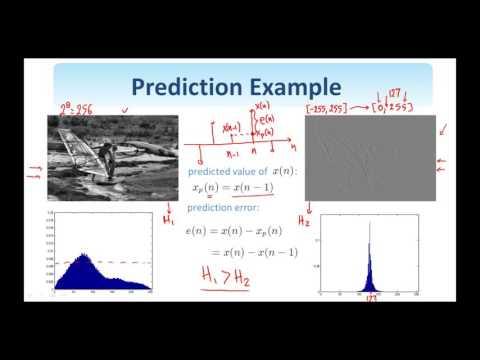 50.   Predictive Coding