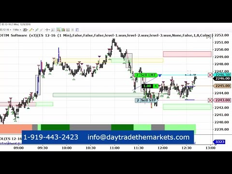 Live Day Trading Emini S&P 500 futures Thursday 12-8-2016