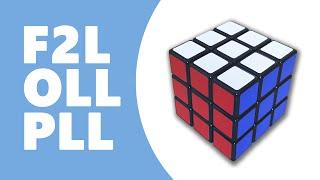 Resolver cubo de Rubik 3x3 (Avanzado | Fridrich Reducido) | HD | Tutorial | Español thumbnail