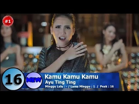Dangdut Top 40 Chart  (28 Agustus 2017)
