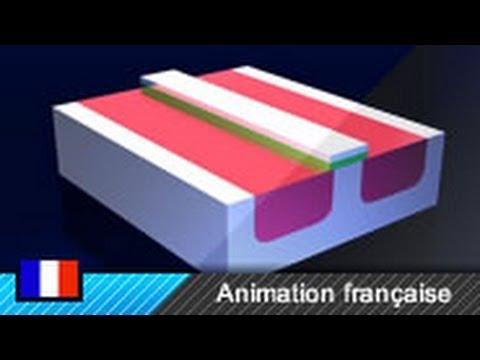 Principe de fonctionnement d 39 un mosfet transistor youtube - Fonctionnement d un refrigerateur ...