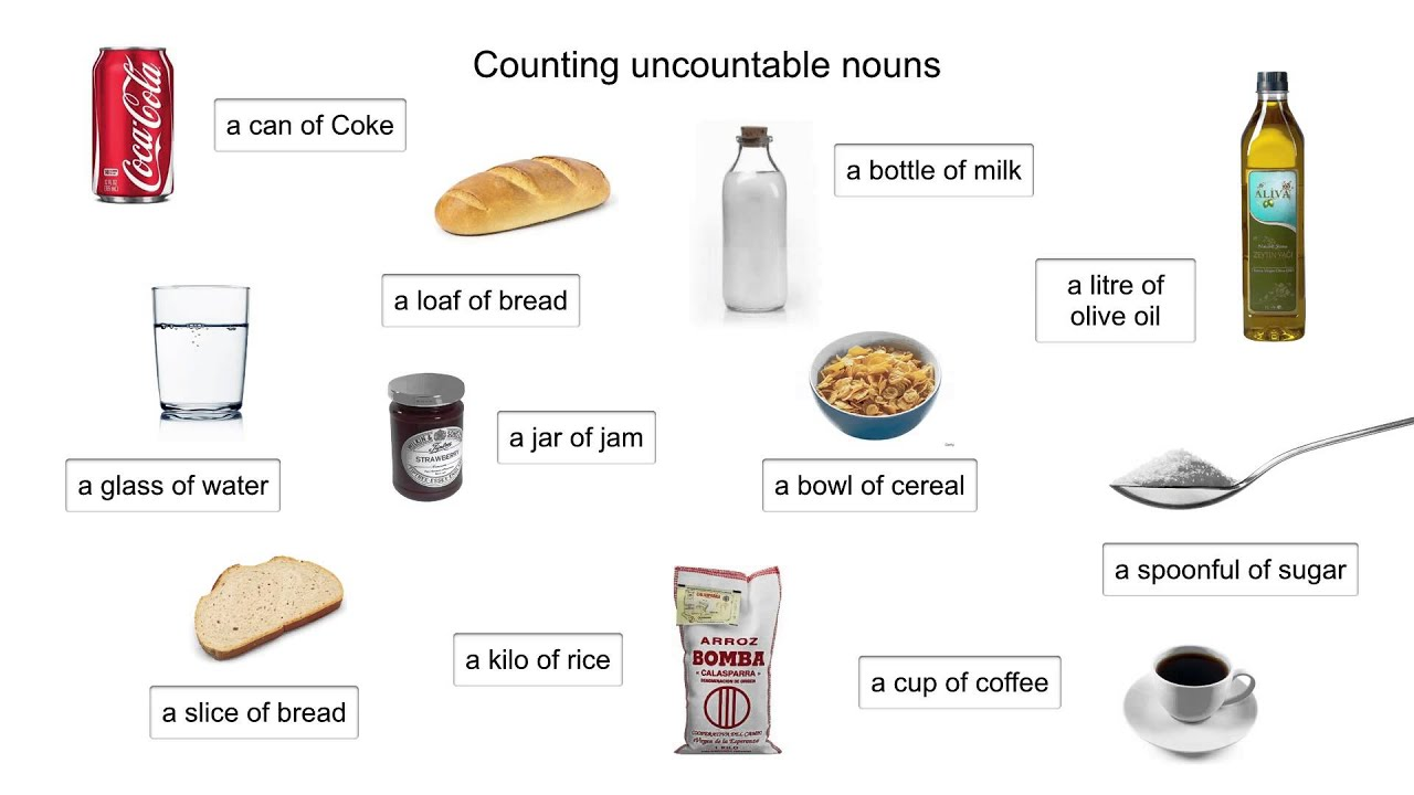 how to know which one is countable and uncountable nouns