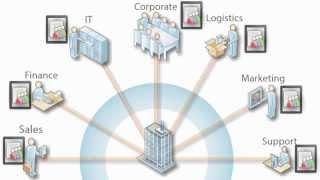 MyBI2Go - Enterprise Mobile Business Intelligence Made Simple