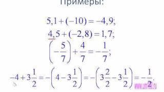 Сложение чисел с разными знаками.avi