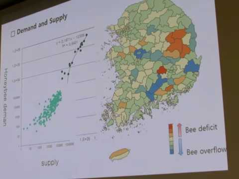 Apimondia Istanbul - Ecosystem Service of Insect Pollination in Korea - Chuleui Jung - 02.10.2017