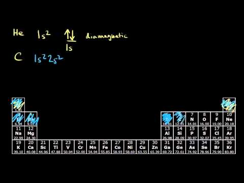 Paramagnetism and diamagnetism | Chemistry | Khan Academy