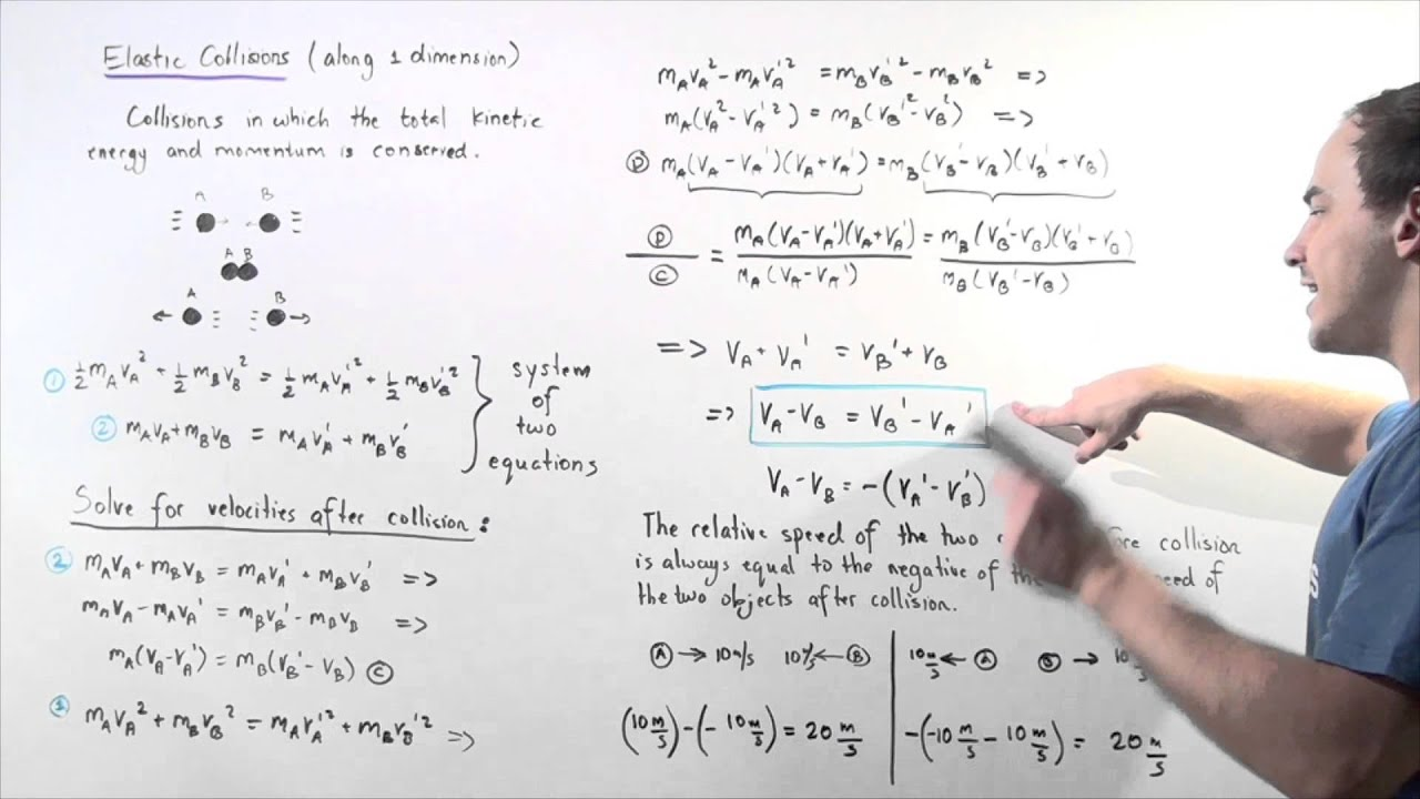 Elastic Collisions In One Dimension Youtube