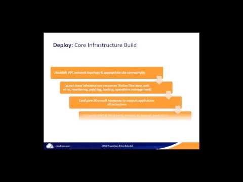 AWS Partner Webcast - Step By Step Plan To Update And Migrate Microsoft Windows Server 2003