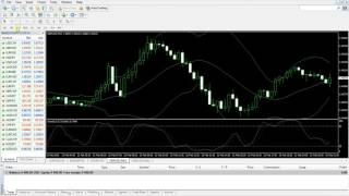 How To Use Bollinger Bands and Stochastic Indicator for scalping 2016-Forex trading strategies