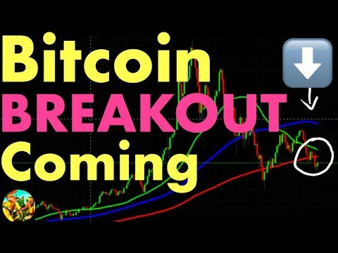 Bitcoin BREAKOUT Coming - How High Will We Go?