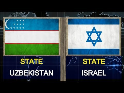 Uzbekistan vs Israel  - Total Power Comparsion and other Statistics 2018