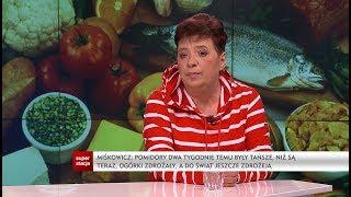 Raport - Marzena Miśkowicz - 15.04.2019