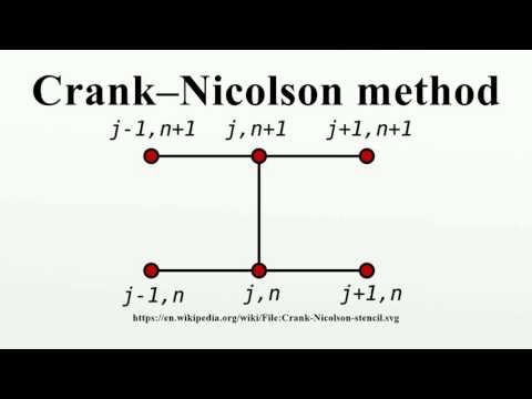 Crank–Nicolson method - YouTube