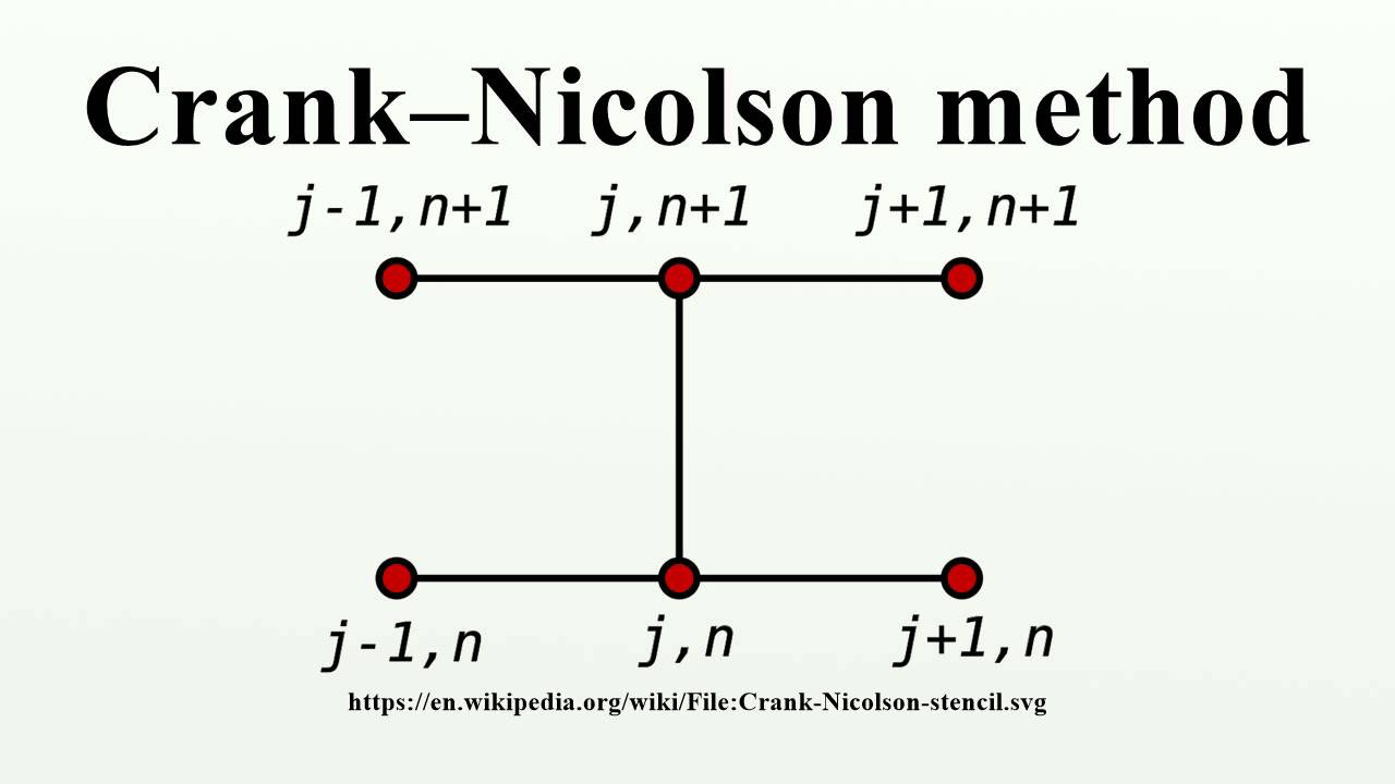 Crank–Nicolson method