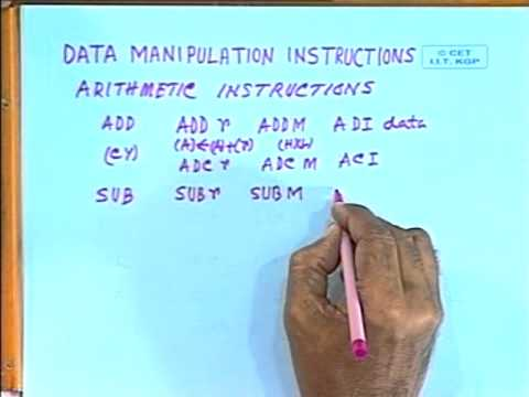 lec 6 - Instruction Set : Vocabulary of the Machine (Contd.)