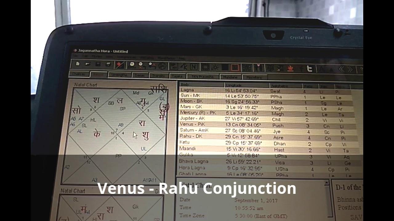 Venus - Rahu Conjunction