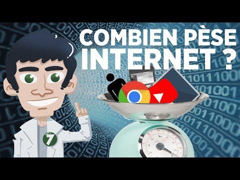 Combien pèse Internet