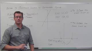 Finding X and Y Intercepts on a Graph (TTP Video 31)