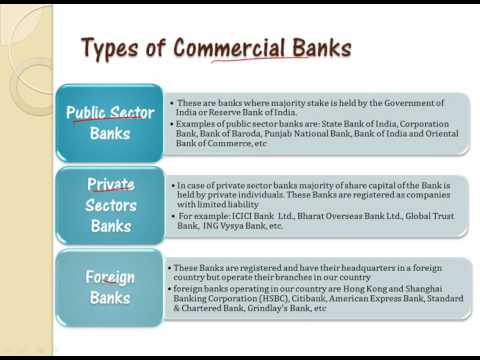 What are commercial Banks and Types of Commercial Banks in 90Secs