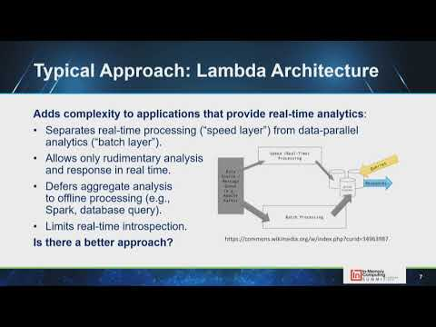 S9e How To Test The Ability Of Large Scale Distributed Software Systems To Cope With Failures Youtube