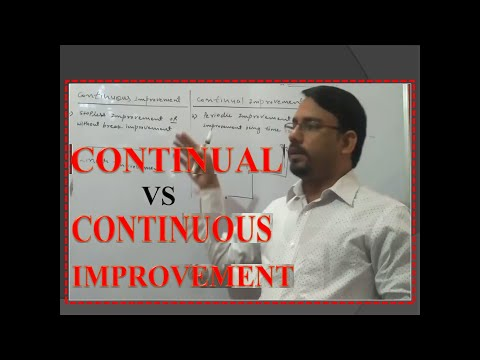Continuous Vs Continual Improvement, What Is Difference Between Continual And Continuous..S.K Sharma