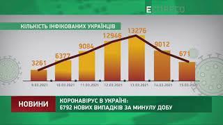 Коронавірус в Украі ні статистика за 15 березня