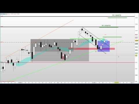 Formation bourse - Morning meeting - DAX30 - Réactivation des bullish sur Trendline daily