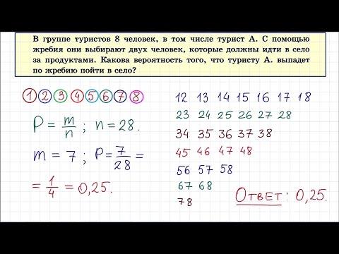 Теория вероятностей для ЕГЭ и ОГЭ по математике