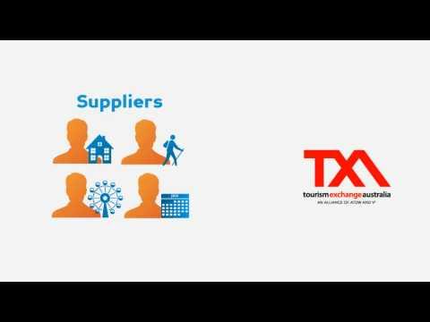 The Australian Tourism Data Warehouse (ATDW) - Content and Distribution Platform