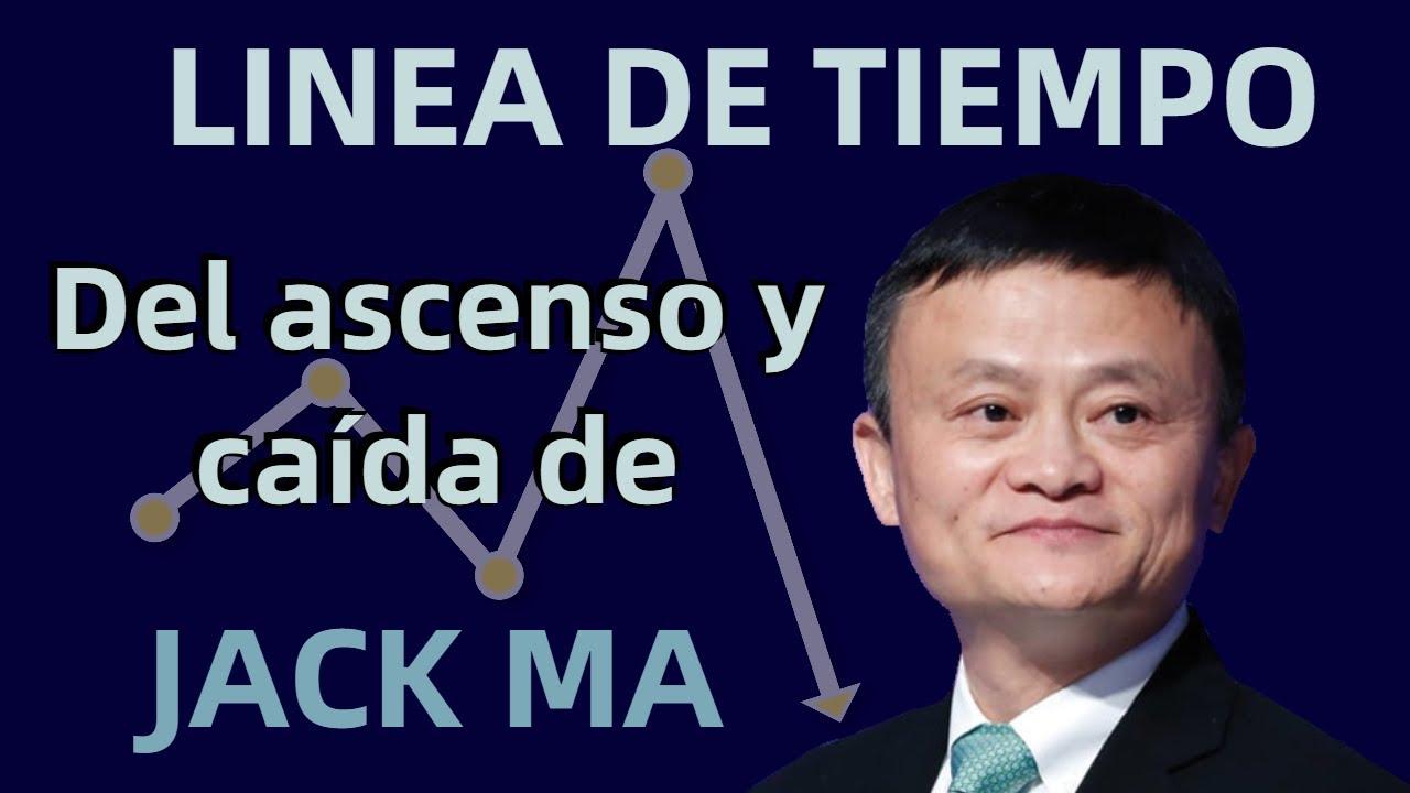 Alibaba - ¿Crónicas de una crisis anunciada?