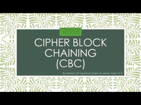 Cipher Block Chaining (CBC) | Cryptography