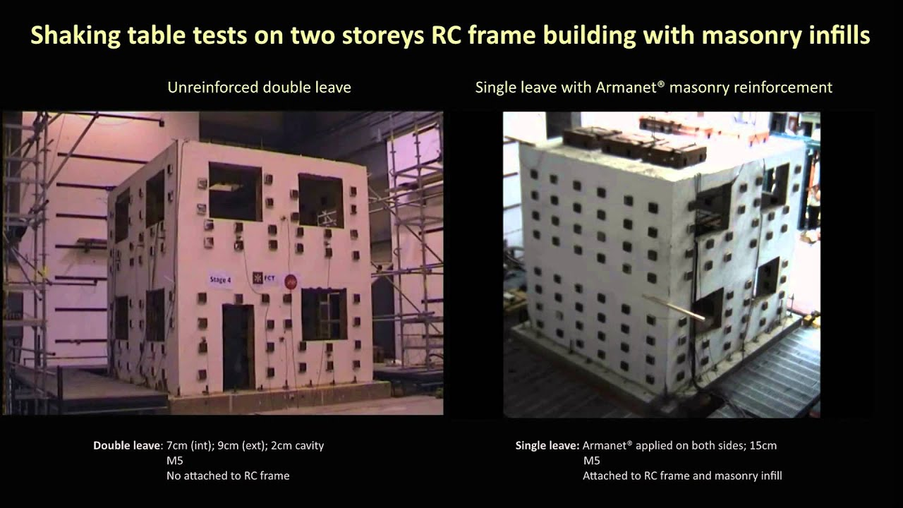 Masonry Building Framed : Shaking table tests on rc frame building with unreinforced