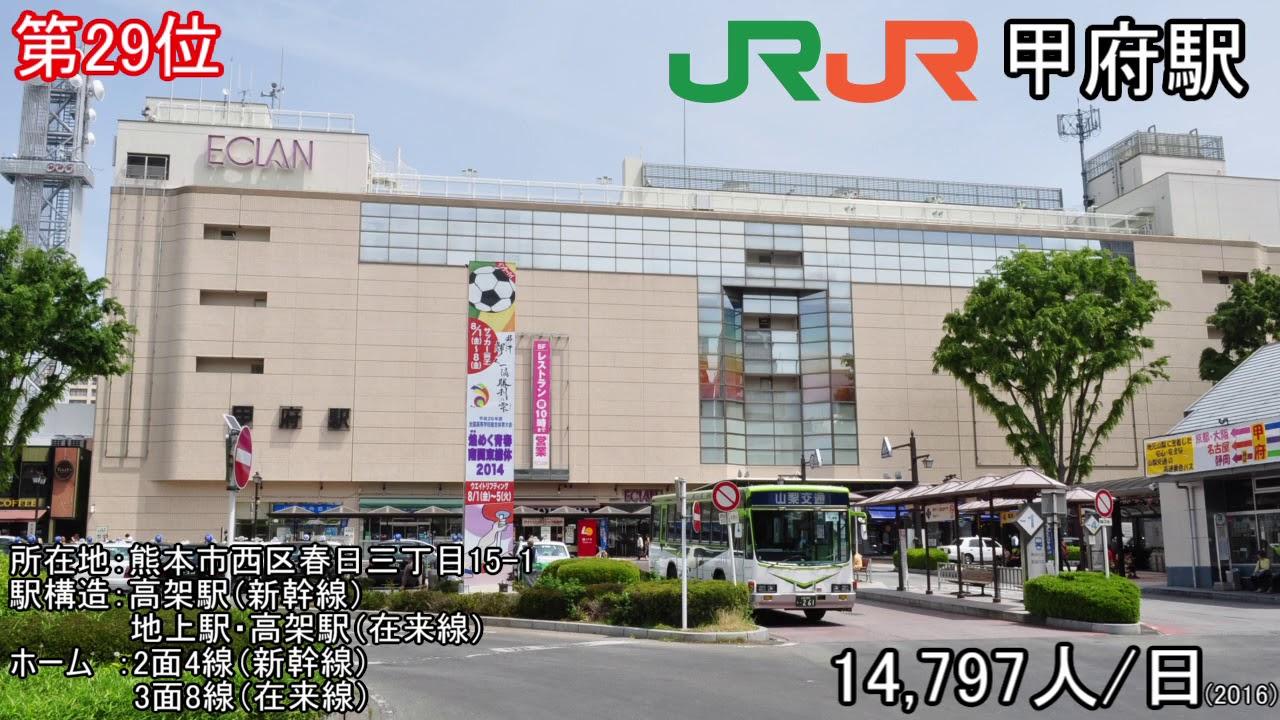 都道府県 JR最大乗車客数駅ランキング