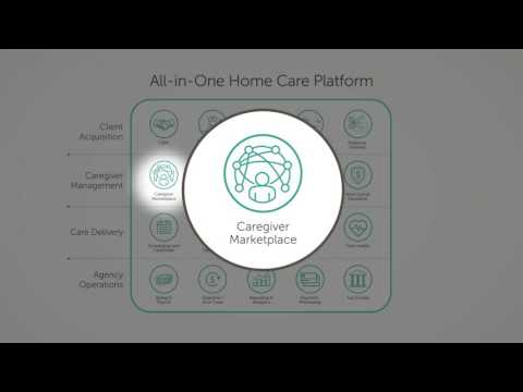 ClearCare Innovation: The Caregiver Marketplace