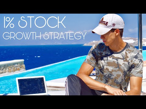 The Ricky Gutierrez 1% Per Trade Stock Market Strategy