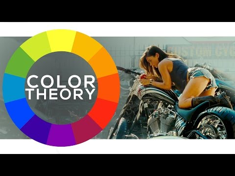 GET THE FILM LOOK - Color Theory