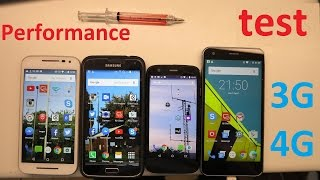 Mobile network performance + experience test. Christmas 2015. EE, 3, Vodafone and O2