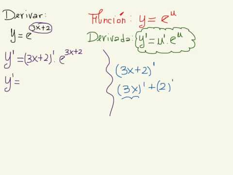 Derivar e^3x+2