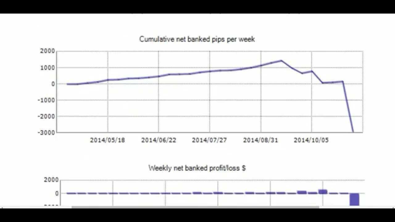 Forex incontrol торговля кросс-курс на биржевом рынке