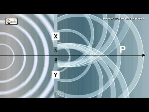 Diffraction of waves   Ripple tank waves demonstration video   Physics Playlist   Elearnin