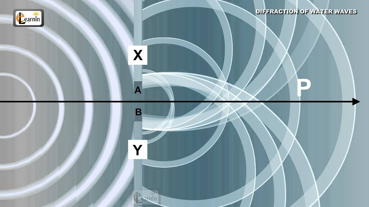 Diffraction of waves | Ripple tank waves demonstration video ...