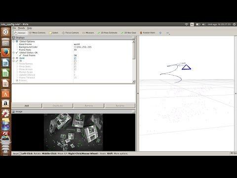 How to run the SVO Algorithm on Ubuntu 14.02 using ROS