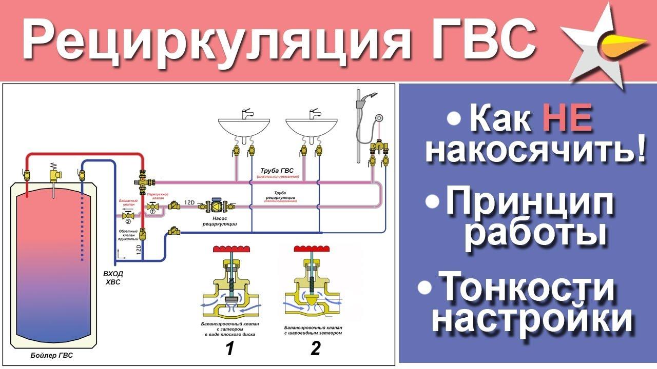 Рециркуляция горячей воды - Делай правильно!