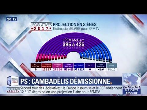 Jean-Christophe Cambadélis quitte