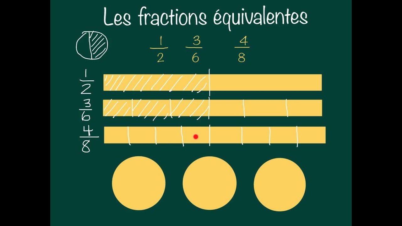 Les Fractions Equivalentes Youtube