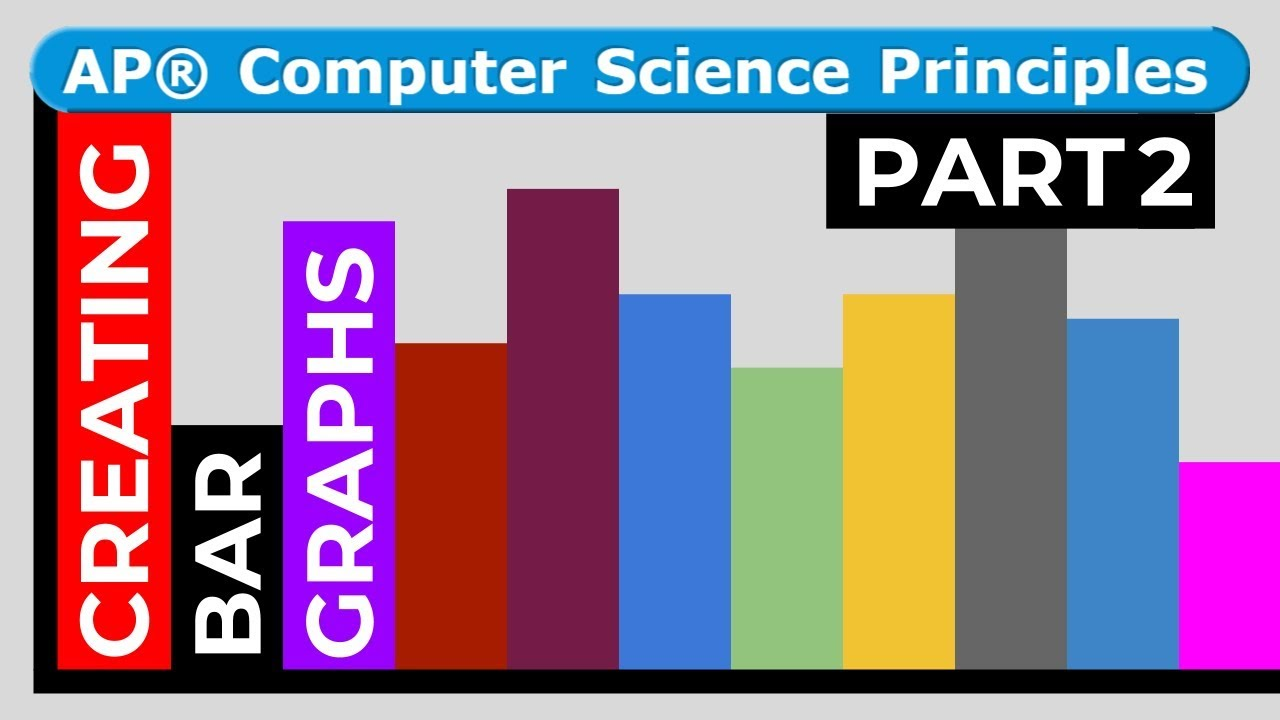 BJC Unit 3 Lab 4 Page 1 Part 2: Creating Bar Graphs