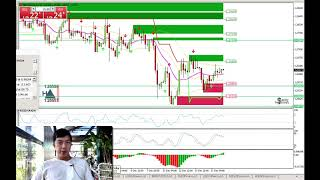 Weekend Trading: Should You Hold Forex Trades Over The Weekend?