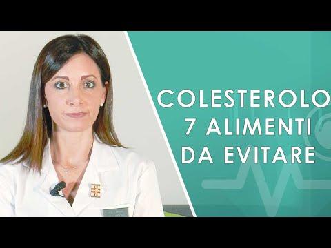 7 Alimenti da Evitare. Colesterolo Alto.